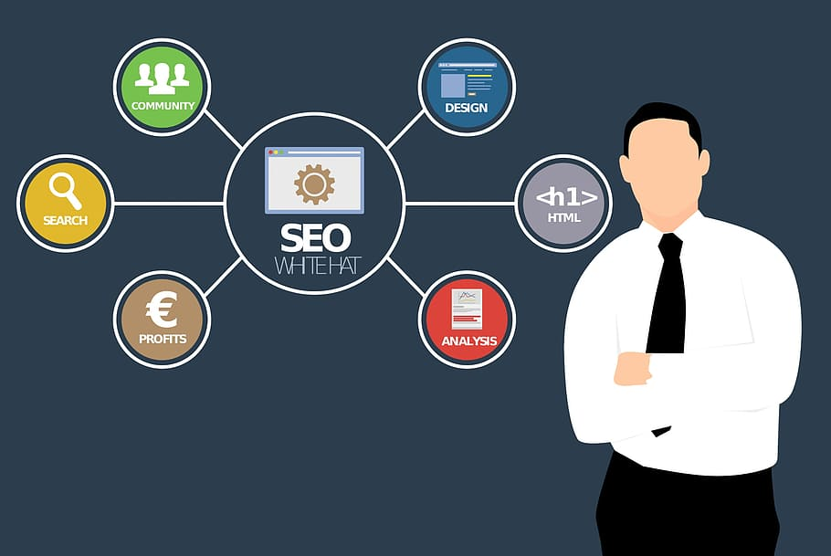 You Should Take Digital Marketing Consulting Services